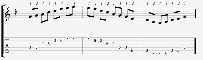 F Major Pentatonic Open Position Notes