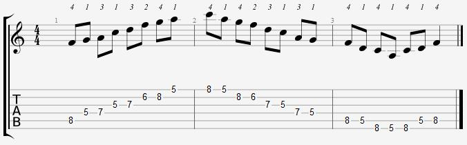 F Major Pentatonic 5th Position Notes