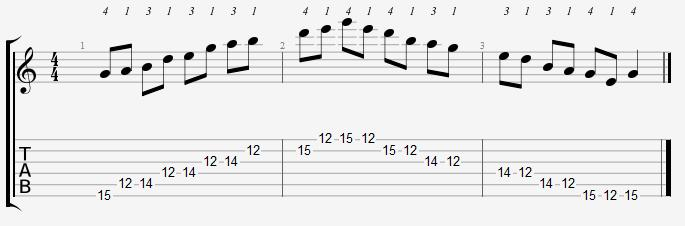 G Major Pentatonic 12th Position Notes