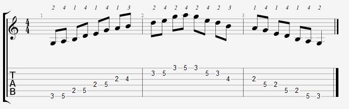 G Major Pentatonic 2nd Position Notes