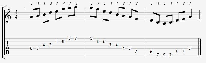 G Major Pentatonic 4th Position Notes