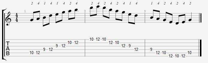 G Major Pentatonic 9th Position Notes
