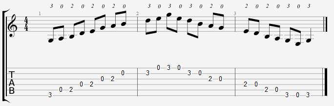 G Major Pentatonic Open Position Notes