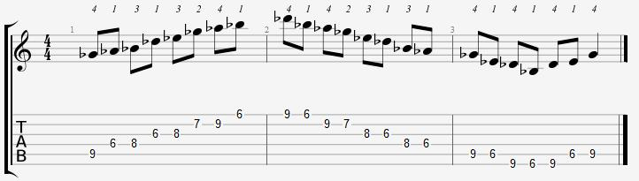 G Flat Major Pentatonic 6th Position Notes