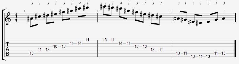A Sharp Minor Pentatonic 10th Position Notes