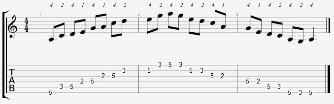 A Minor Pentatonic 2nd Position Notes