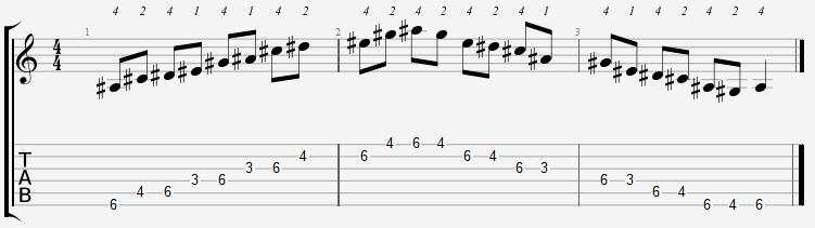 A Sharp Minor Pentatonic 3rd Position Notes