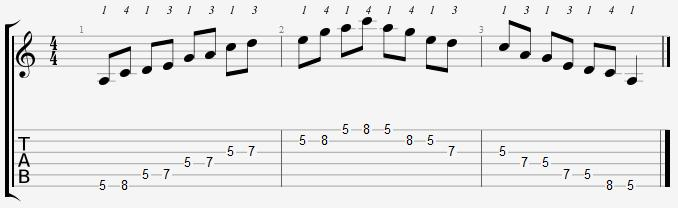 A Minor Pentatonic 5th Position Notes