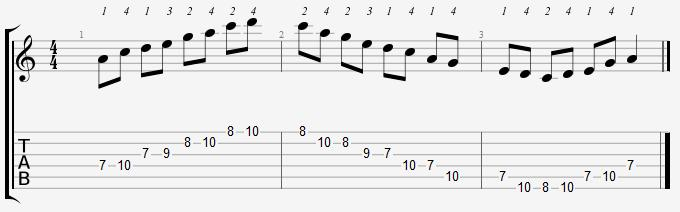 A Minor Pentatonic 7th Position Notes