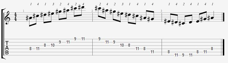 A Sharp Minor Pentatonic 8th Position Notes