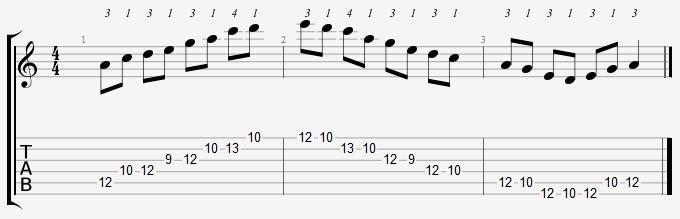 A Minor Pentatonic 9th Position Notes