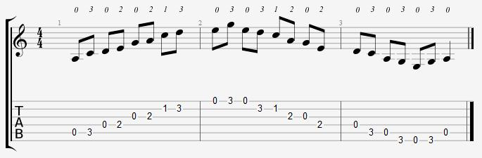 A Minor Pentatonic Open Position Notes