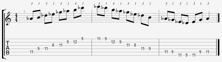 A Flat Minor Pentatonic 8th Position Notes