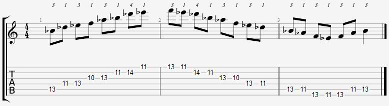B Flat Minor Pentatonic Positions On The Guitar Online Guitar Books