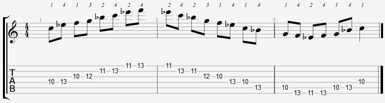 C Minor Pentatonic 10th Position Notes