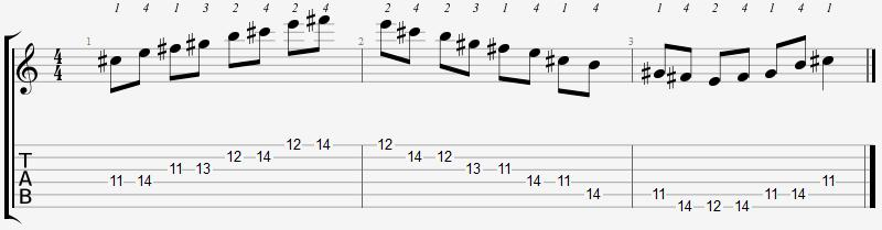 C Sharp Minor Pentatonic 11th Position Notes