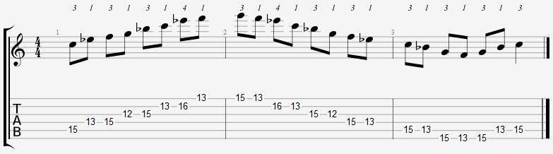 C Minor Pentatonic 12th Position Notes