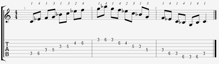 C Minor Pentatonic 3rd Position Notes