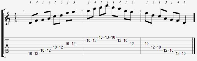 D Minor Pentatonic 10th Position Notes