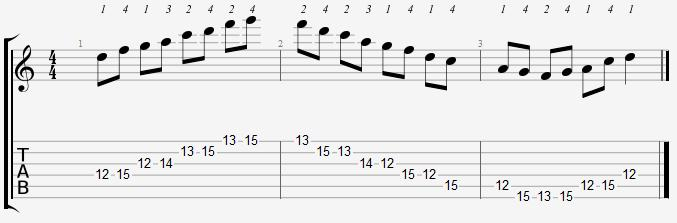 D Minor Pentatonic 12th Position Notes