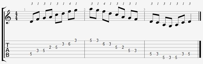 D Minor Pentatonic 2nd Position Notes