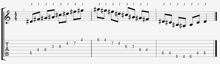 D Sharp Minor Pentatonic 3rd Position Notes