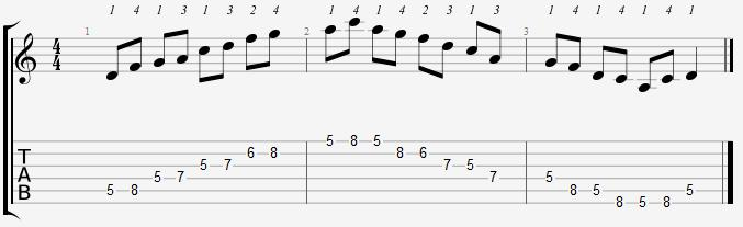 D Minor Pentatonic 5th Position Notes