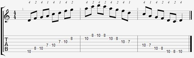 D Minor Pentatonic 7th Position Notes