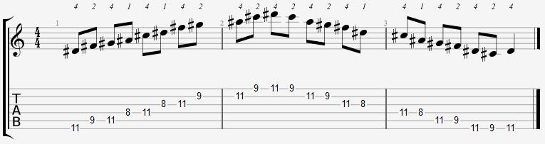 D Sharp Minor Pentatonic 8th Position Notes