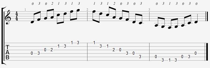 D Minor Pentatonic Open Position Notes