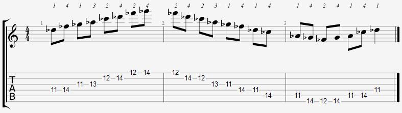 D Flat Minor Pentatonic 11th Position Notes