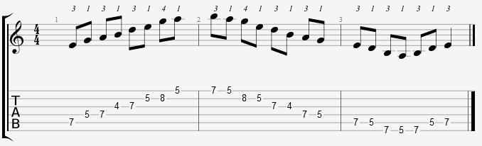 E Minor Pentatonic 4th Position Notes