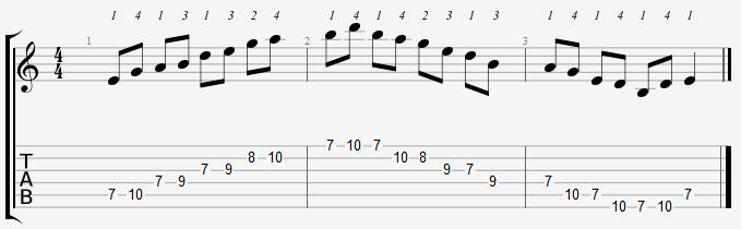 E Minor Pentatonic 7th Position Notes