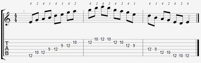 E Minor Pentatonic 9th Position Notes