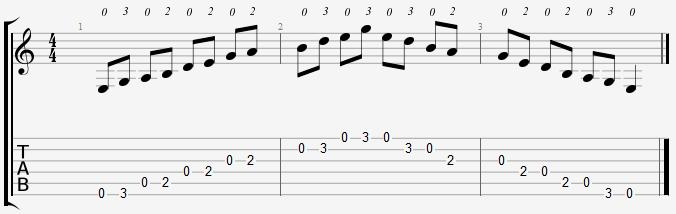 E Minor Pentatonic Open Position Notes