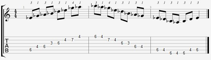 E Flat Minor Pentatonic 3rd Position Notes