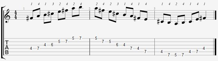 F Sharp Minor Pentatonic 4th Position Notes