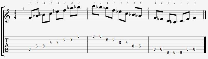 F Minor Pentatonic 5th Position Notes