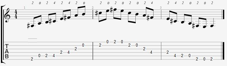 F Sharp Minor Pentatonic Open Position Notes