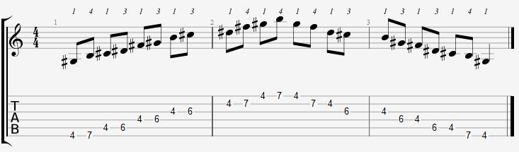 G Sharp Minor Pentatonic 4th Position Notes