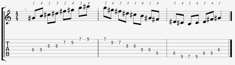 G Sharp Minor Pentatonic 6th Position Notes