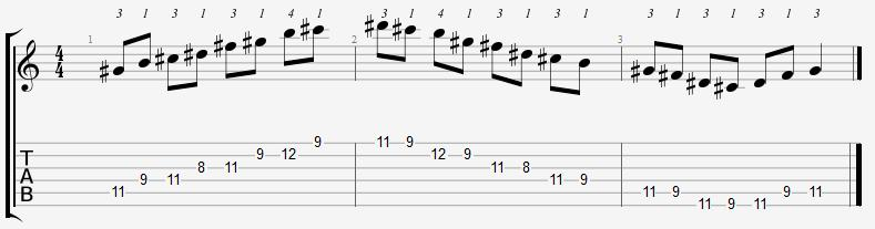G Sharp Minor Pentatonic 8th Position Notes