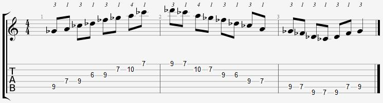 G Flat Minor Pentatonic 6th Position Notes