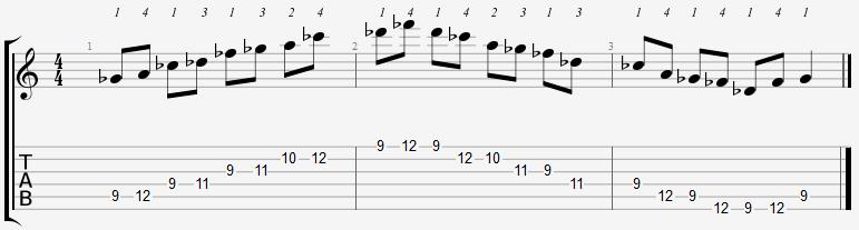 G Flat Minor Pentatonic 9th Position Notes
