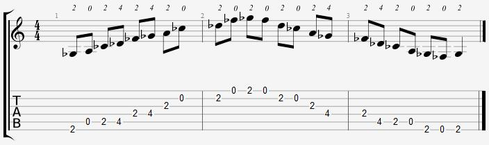 G Flat Minor Pentatonic Open Position Notes