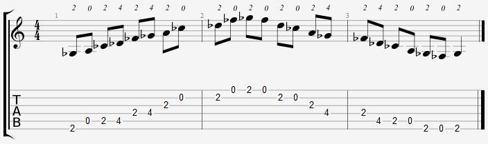 G Flat Minor Pentatonic Open Position Notes