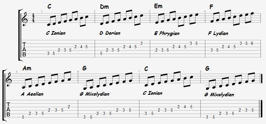 Staying Diatonic Ex 2 notes