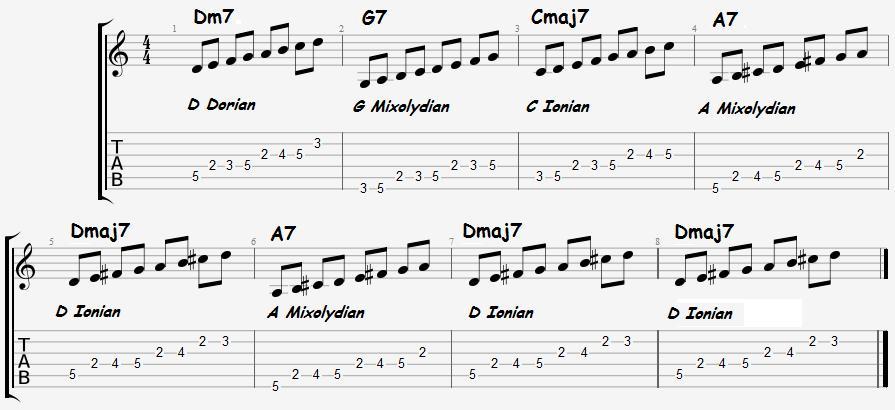 Staying Diatonic Modulation Ex 1 Notes