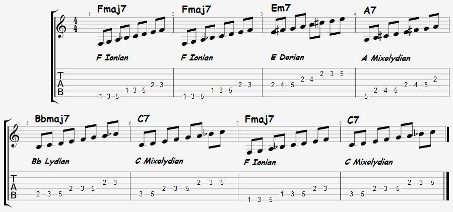 Staying Diatonic Modulation Ex 2 Notes
