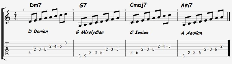 diatonic example
